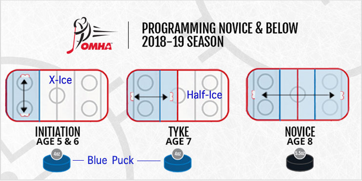 Hockey Programs at HHMH